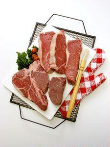Мясо — источник белков