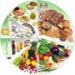 О симптомах, возникающих при улучшении питания